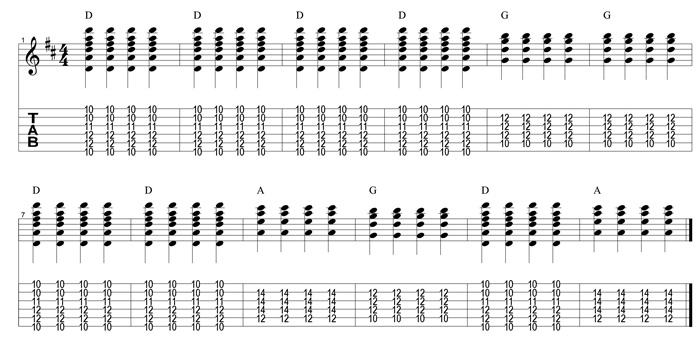 Blogozon No27 A Blues Scale 3 Notes Per String Creams Jack