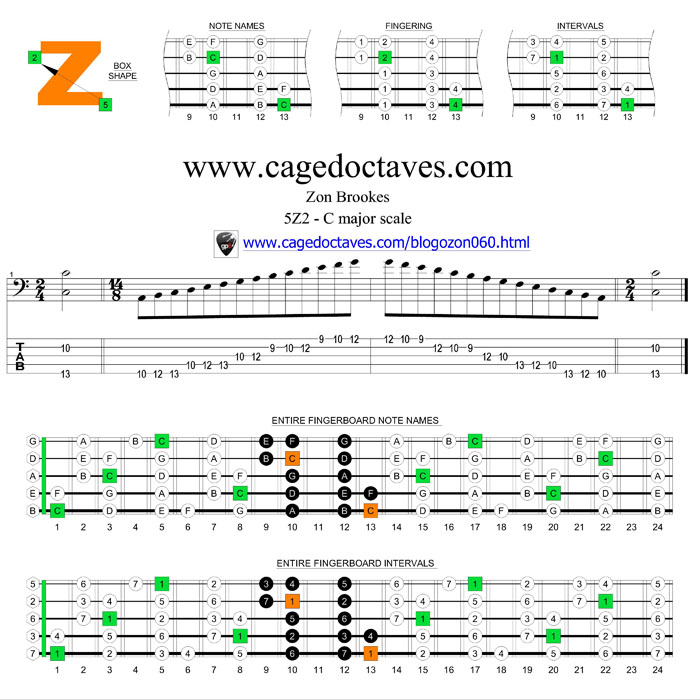 5 string bass scales pdf
