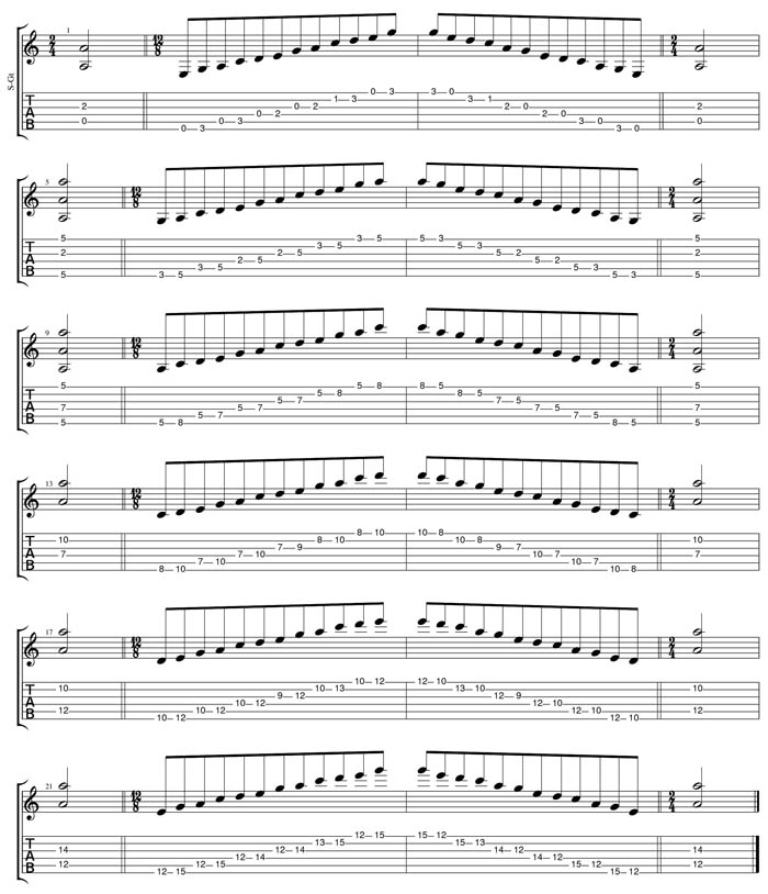 Pentatonic minor scale tab image search results