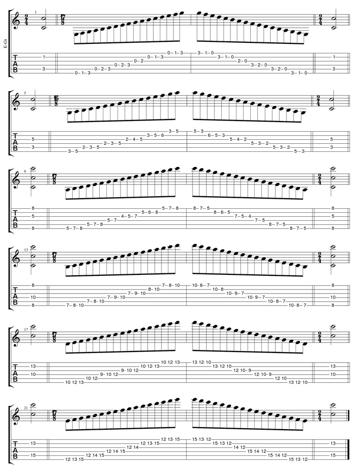 Gallery For u0026gt; Guitar Scales Tabs Pdf