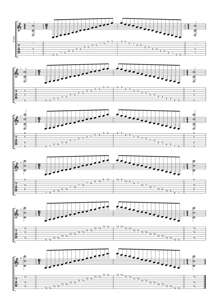 pentatonic scale guitar tab exercises pdf