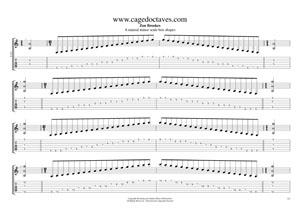 BLOGoZON No 174 - 7 string guitar A natural scales and