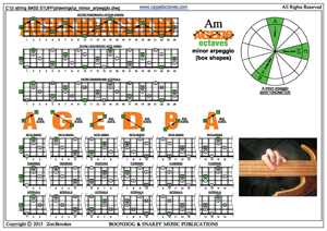 double bass scales arpeggios pdf
