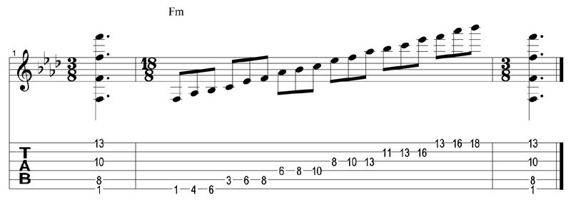BLOGoZON No 4 - Pentatonic minor scale three notes per